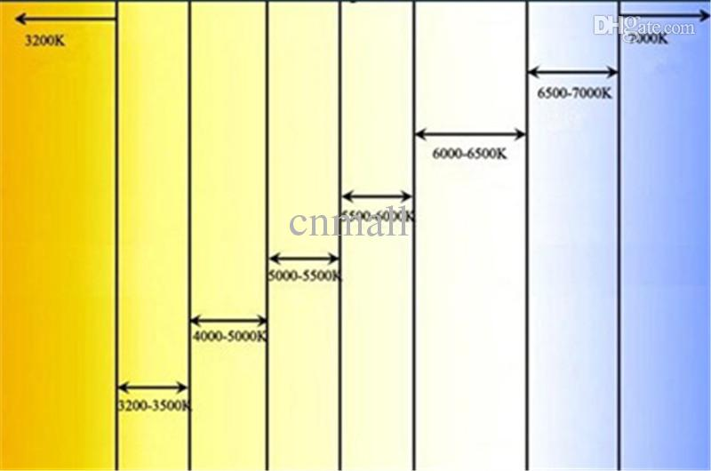 DOC ➤ Diagram T8 Linear Constant Current Led Tube Wiring Diagram