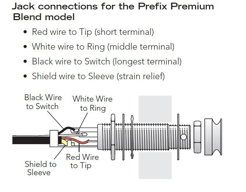 Fishman Modem Wiring Diagram Wiring Diagram Automotive