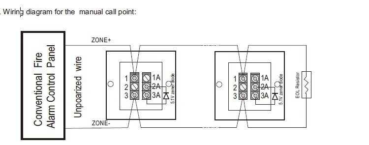 wiring alarm system panel