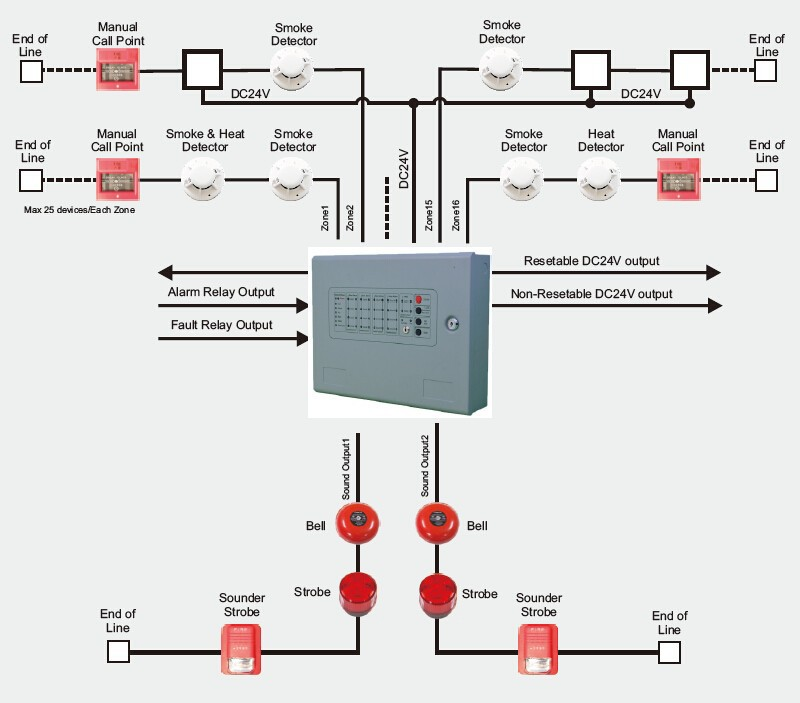 Silent Knight Fire Alarm Control Panel Wiring Diagram Wiring
