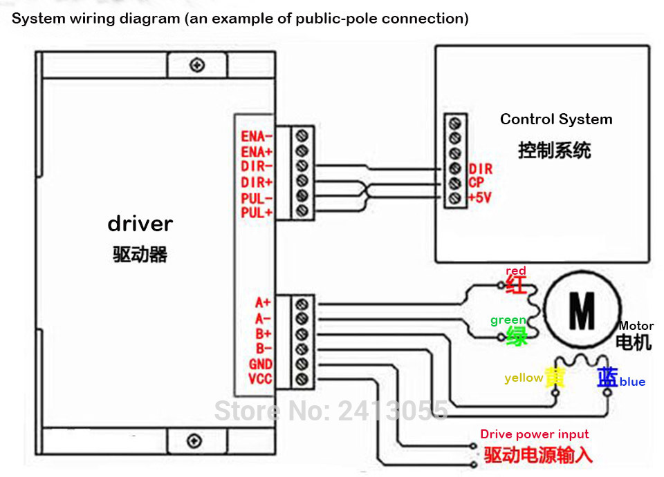 stepper motor driver wiring diagram