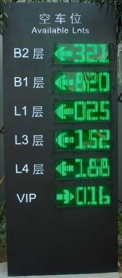 Panel Led Parking Guidance System (led Display)(id:4675346) Product ...