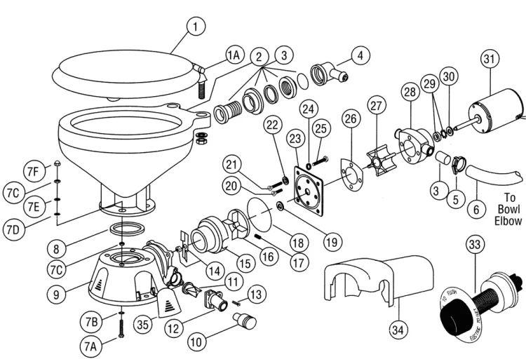 jabsco macerator pump wiring diagram