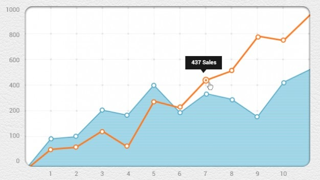 Sales Graph Design Template PSD file Free Download
