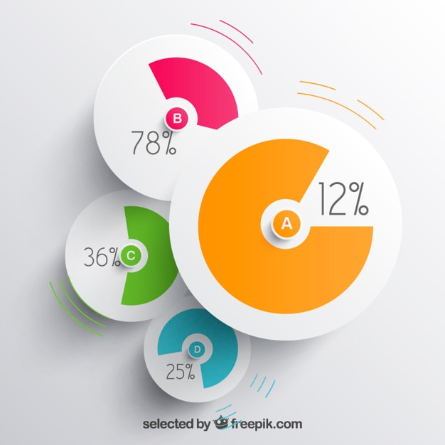 Colorful pie charts Vector Free Download