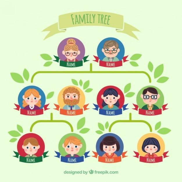 Cute family tree illustration Vector Premium Download