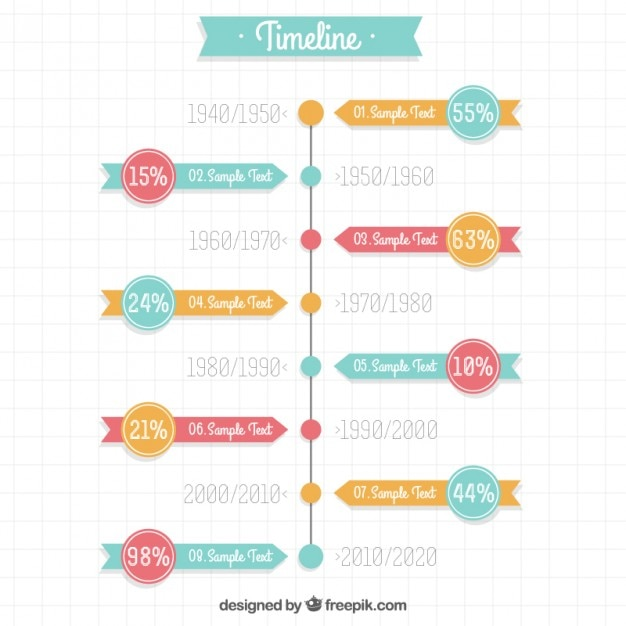 Cute timeline template Vector Free Download - timeline template