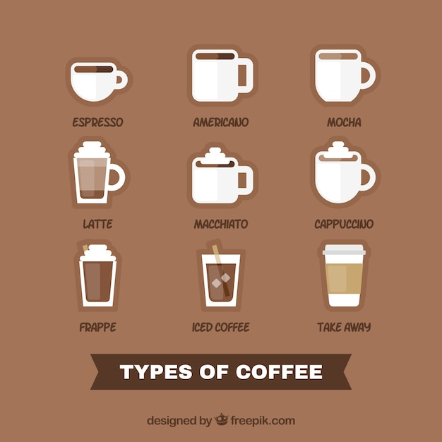 Cute Coffee Mug Wallpaper Different Types Of Coffee Vector Free Download