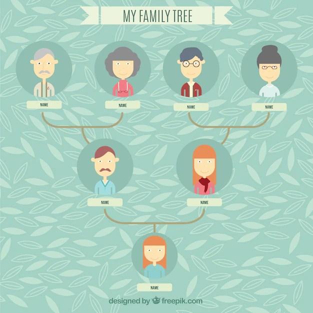 Download Vector - Family Tree Generations - Vectorpicker