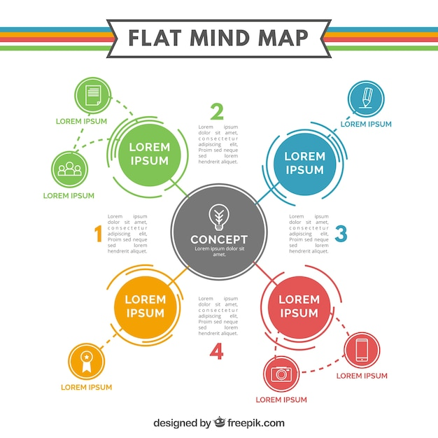 Flat mind map template Vector Free Download - Map Template
