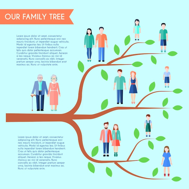 Flat style family poster with tree human figures and text on