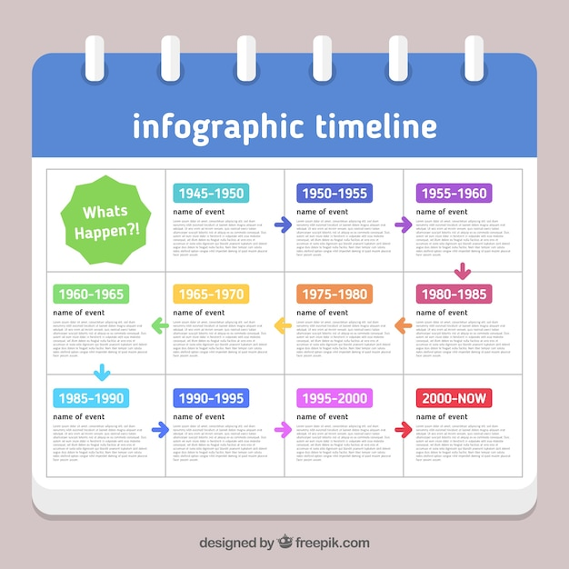 Infographic timeline design in calendar style Vector Free Download