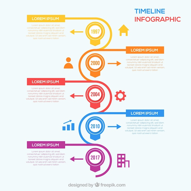 Infographic timeline template Vector Free Download - timeline template