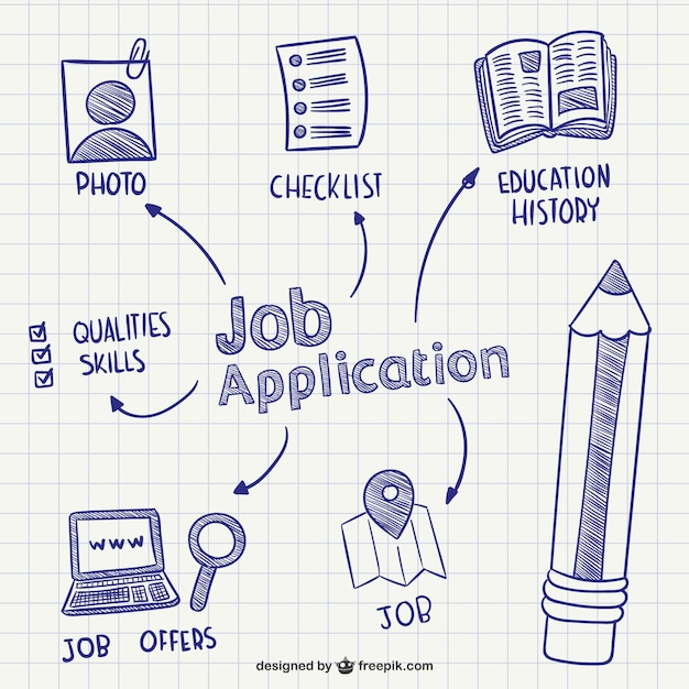 Job application scribbles Vector Free Download - Job Application