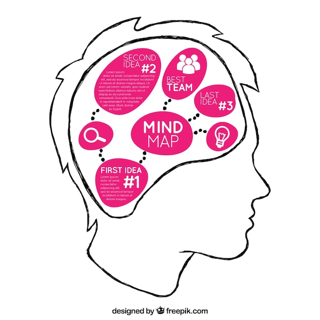 Mind map template on head Vector Free Download