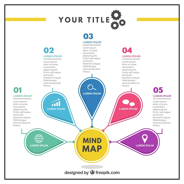 Mind map template Vector Free Download - Map Template