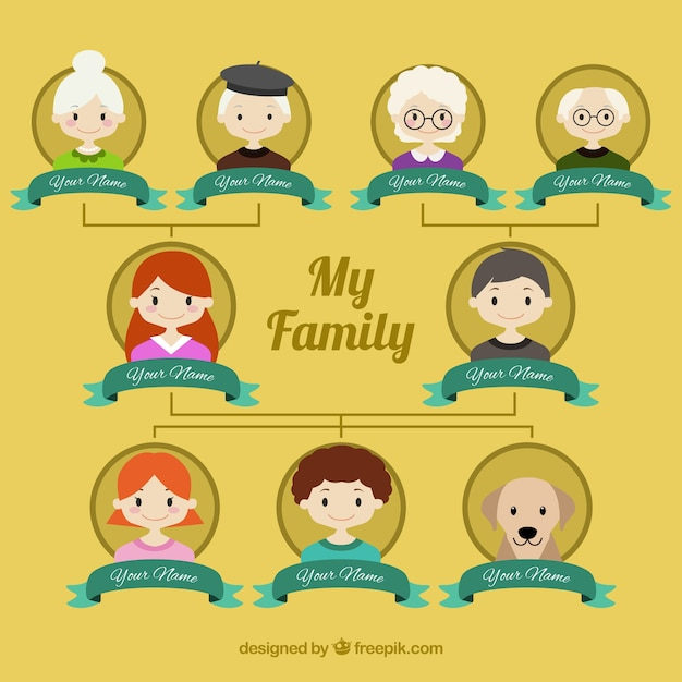 My family tree Vector Free Download