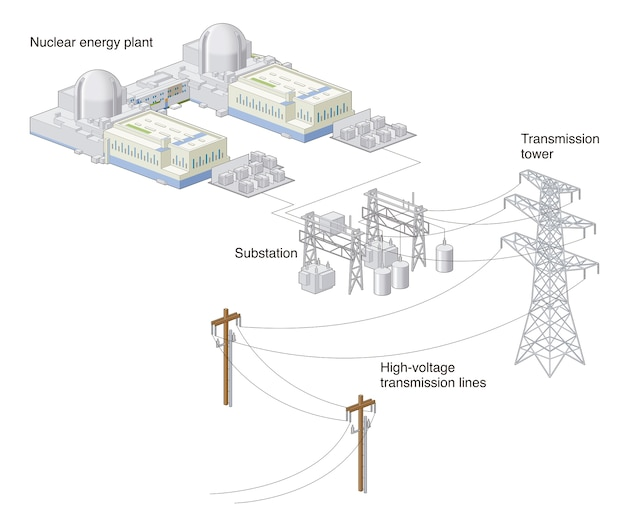 Nuclear energy plant Vector Premium Download
