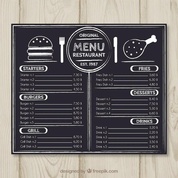 chalkboard restaurant menu template - Goalgoodwinmetals