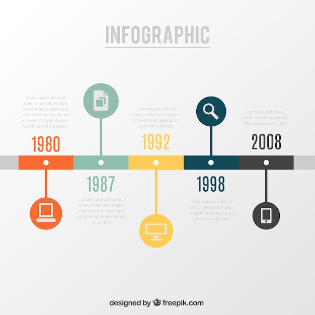 Timeline Vectors, Photos and PSD files Free Download - career timeline template