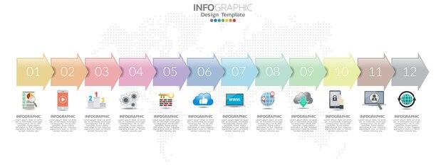 Timeline template with milestones in pastel colors Vector Premium