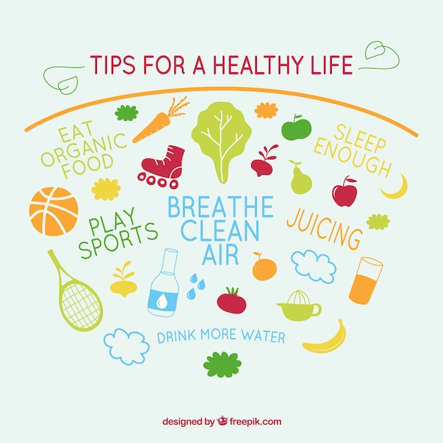 Diet Motivation Quotes Wallpaper Tips For Healthy Life Vector Vector Free Download