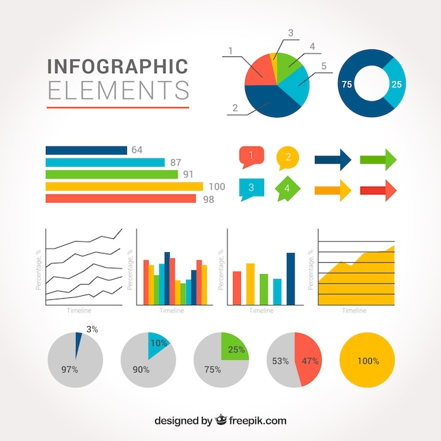 Variety of infographic charts in flat design Vector Free Download
