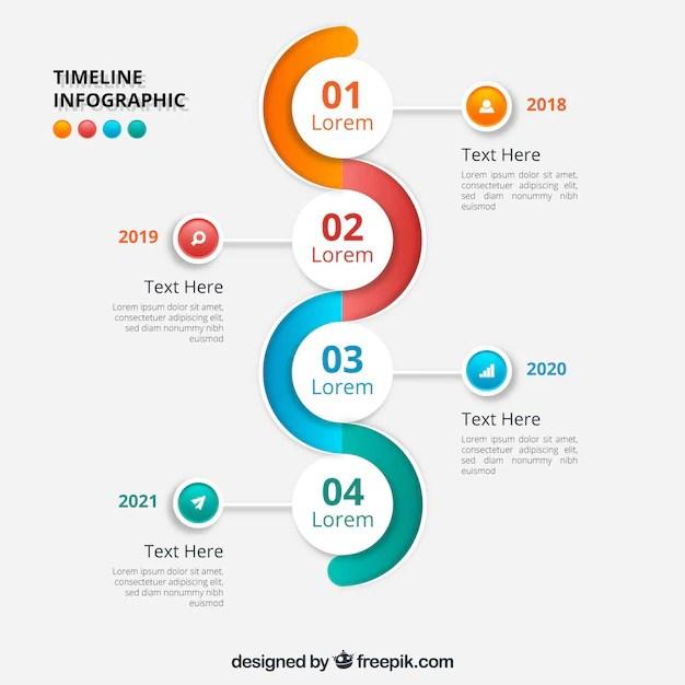 Wavy infographic timeline design Vector Free Download - timeline pictures