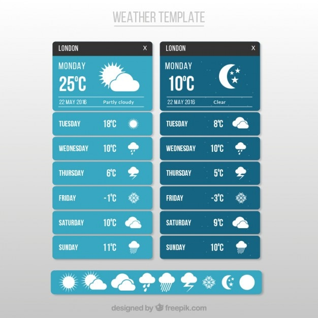 Weather app template Vector Free Download - Free App Template