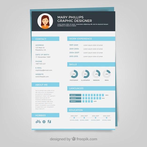 cv design graphique gratuit
