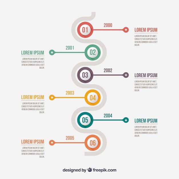 Infográfico minimalista, com uma linha do tempo Baixar vetores grátis
