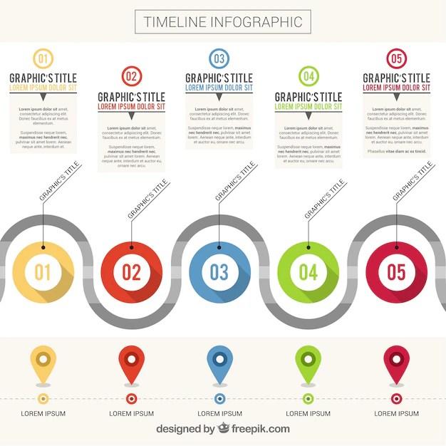 Template infográfico da linha do tempo com formas coloridas Baixar