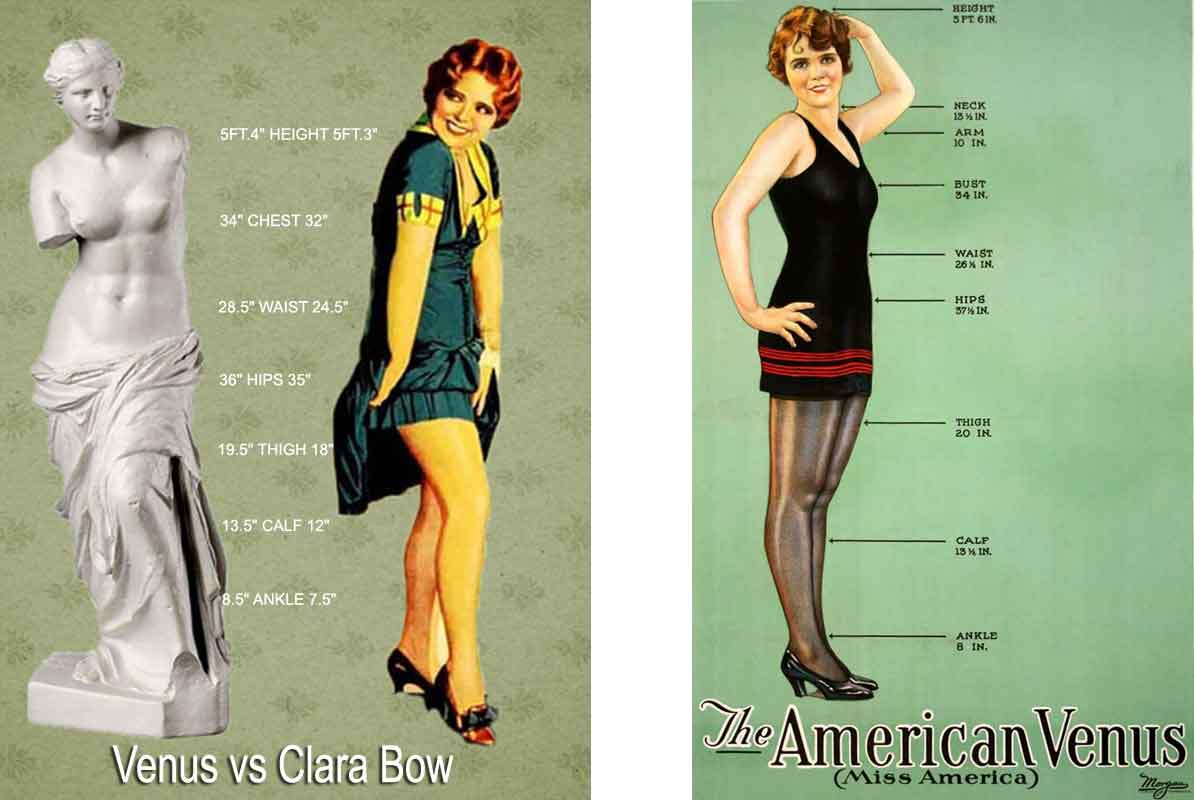 Garage Clothing Age Requirement History Of Womens Fashion 1920 To 1929 Glamour Daze