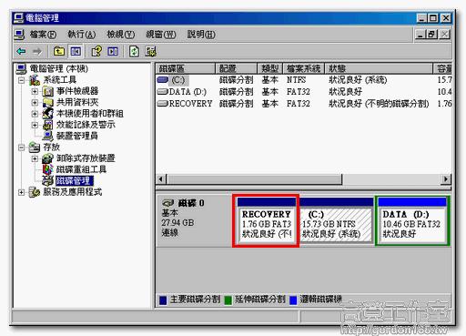 您可能已經成為盜版軟體的受害者?!