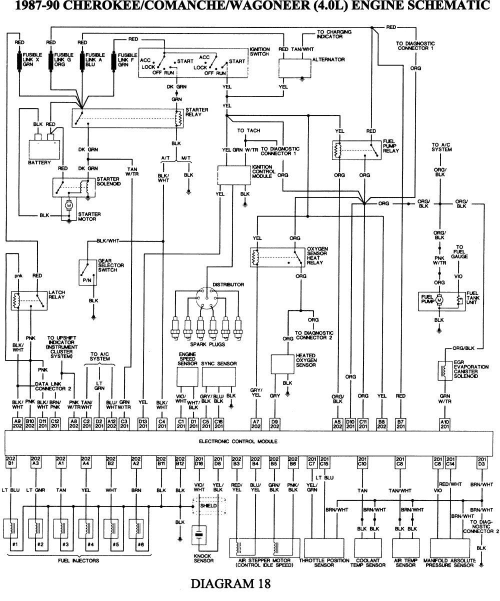 jeep diagrama de cableado de serie valloreo