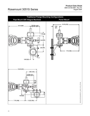Rosemount 3051 Calibration Manual - uploadbuild