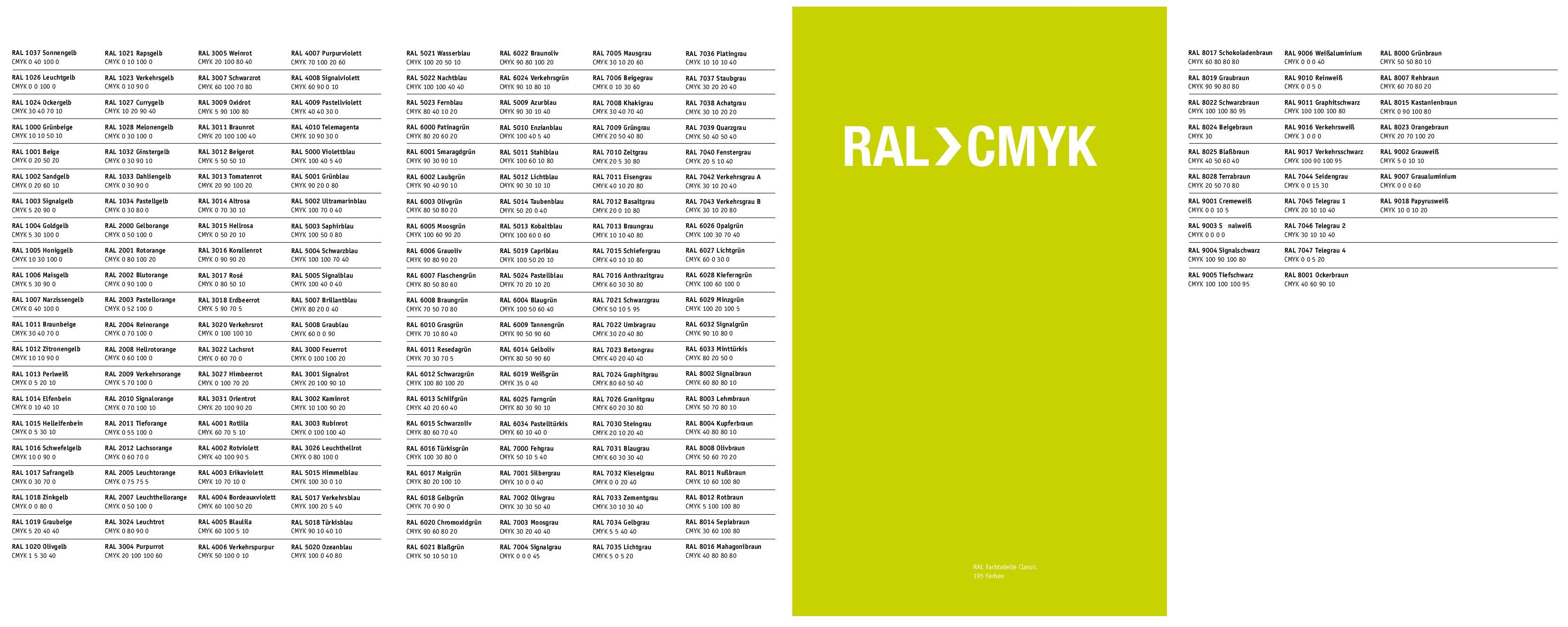 Ral Cmyk First Aid For Graphic Designers By Matthias Hofmann Issuu