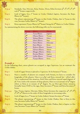 Microsoft Word - 31-Graha Chakra by Saptarishis Astrology - issuu - degrees in microsoft word