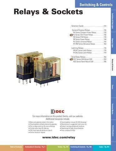 IDEC Relays by SYNsCON - issuu