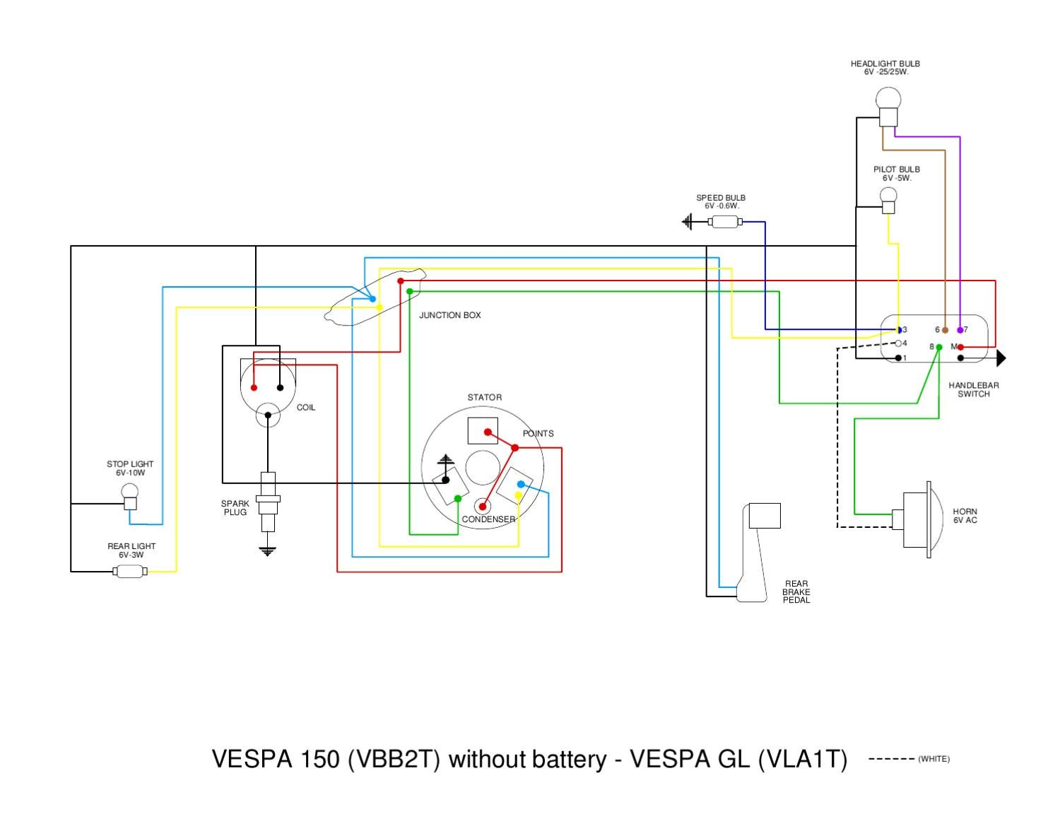 Basic Vespa 12v Wire Diagram - Auto Electrical Wiring Diagram on basic wire codes, basic phone wiring diagram, basic switch wiring diagram, basic automotive wiring diagram, basic wire art, basic wire techniques, basic wire patterns, electrical wiring diagrams,