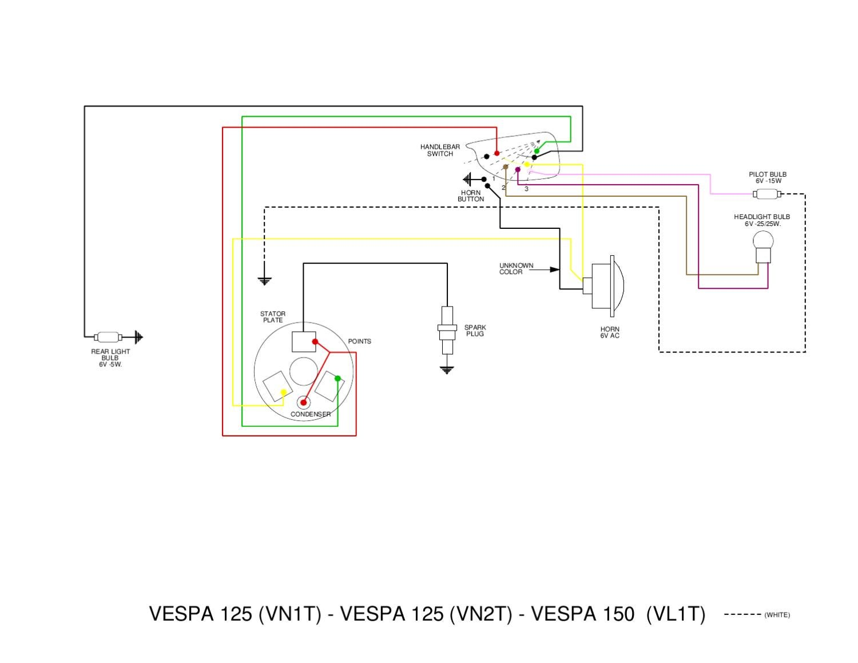 Wiring Diagram For 1974 Vespa Rally 200 Get Free Auto Femsa Lx 50