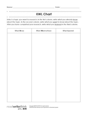 KWL chart by FARIDES LOPEZ - issuu