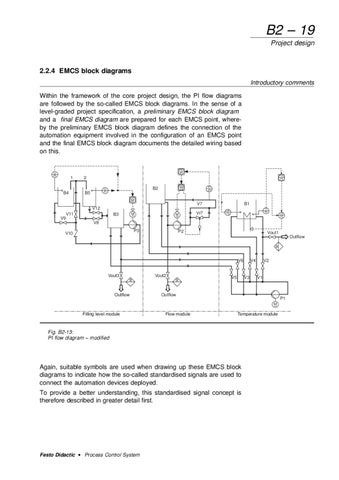 PROCESS CONTROL SYSTEM WORKBOOK by FESTO by RMC Process Controls