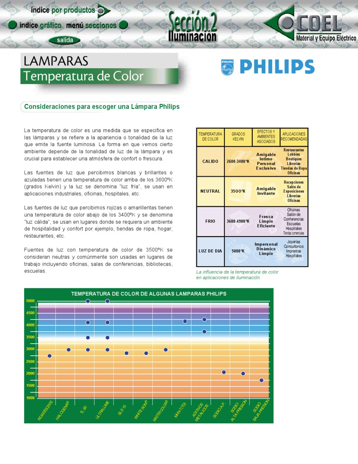 Catalogo Lamparas Philips Catalogo Iluminacion By Web Lei Issuu