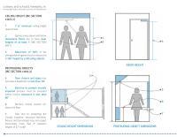 Minimum Ceiling Height For Mezzanine Floor | Taraba Home ...
