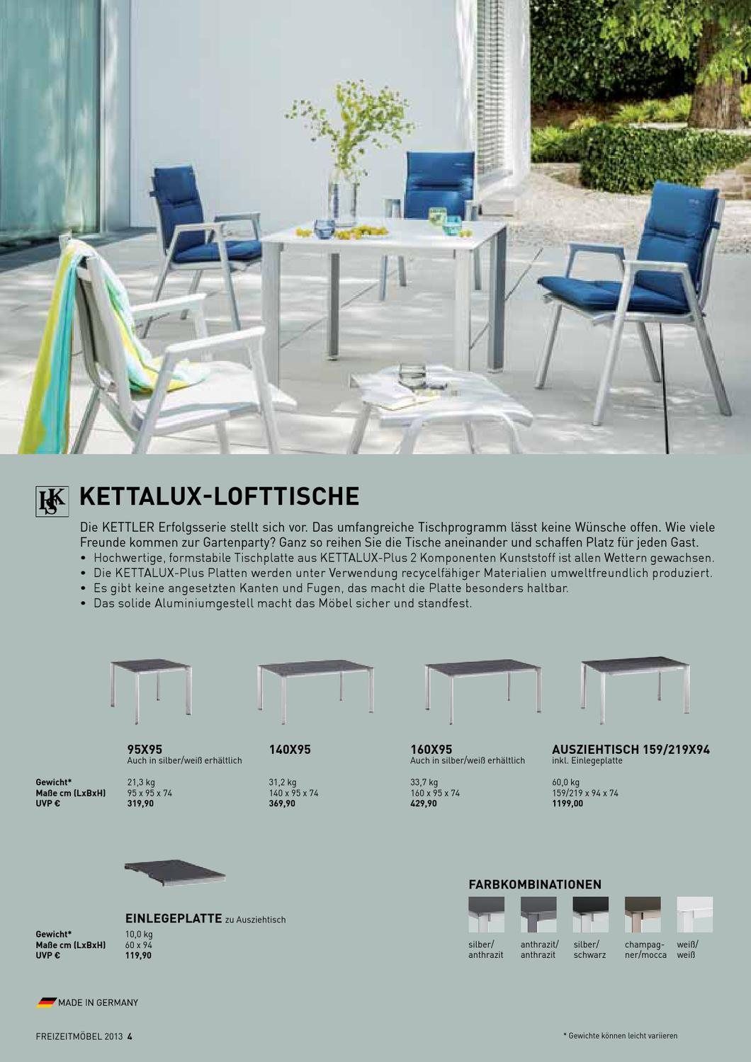 Kettler Lofttisch 95x95 Kettler Tisch Auflagen By Opus Marketing Gmbh Issuu