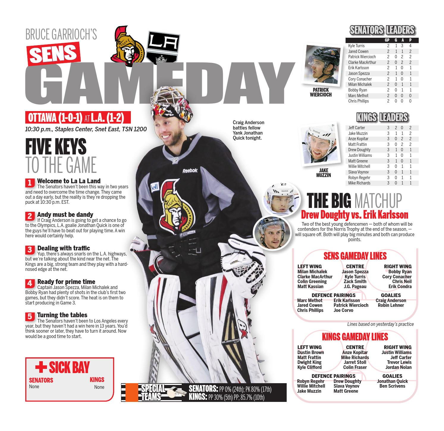But Sens Sens Gameday Oct 9 By Michael Shaw Issuu