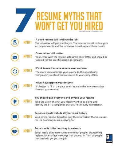 7 Resume Myths That Won\u0027t Get You Hired by Goodwill Industries of