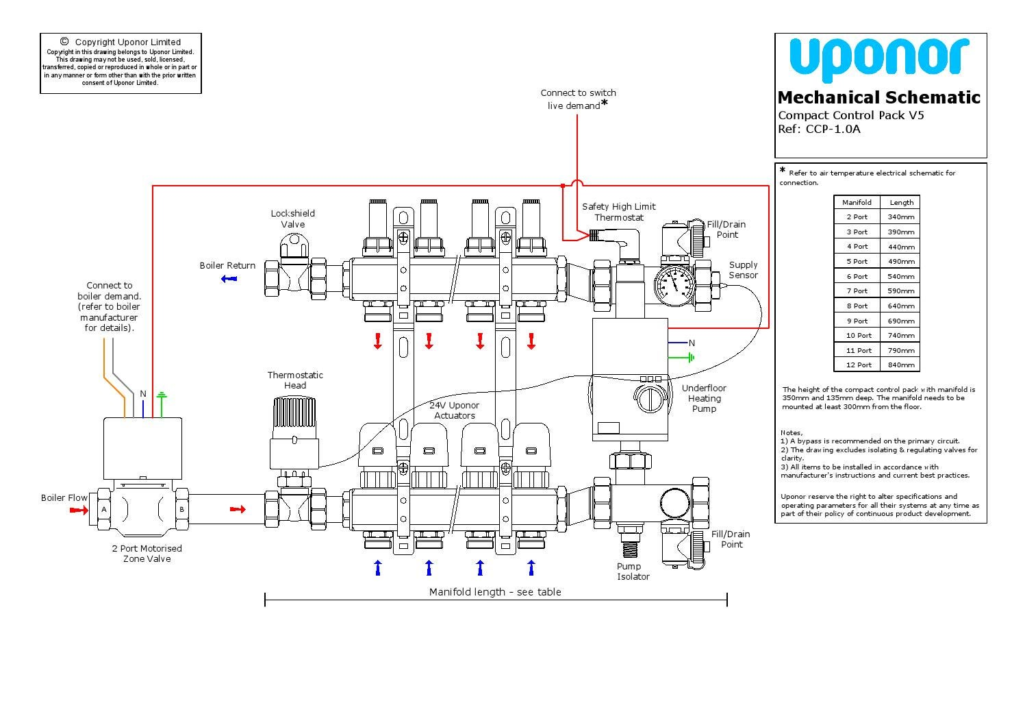 wiring diagram for uponor underfloor heating