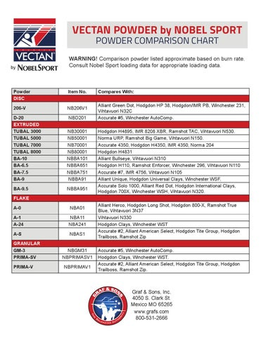 Vectan Powder comparison chart by Graf  Sons, Inc - issuu